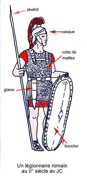 Schéma de l'équipement d'un légionnaire romain
